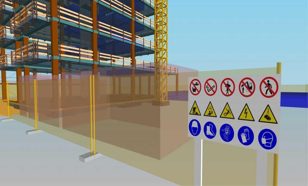 Software para la prevención de riesgos laborales: Señalización provisional de obras