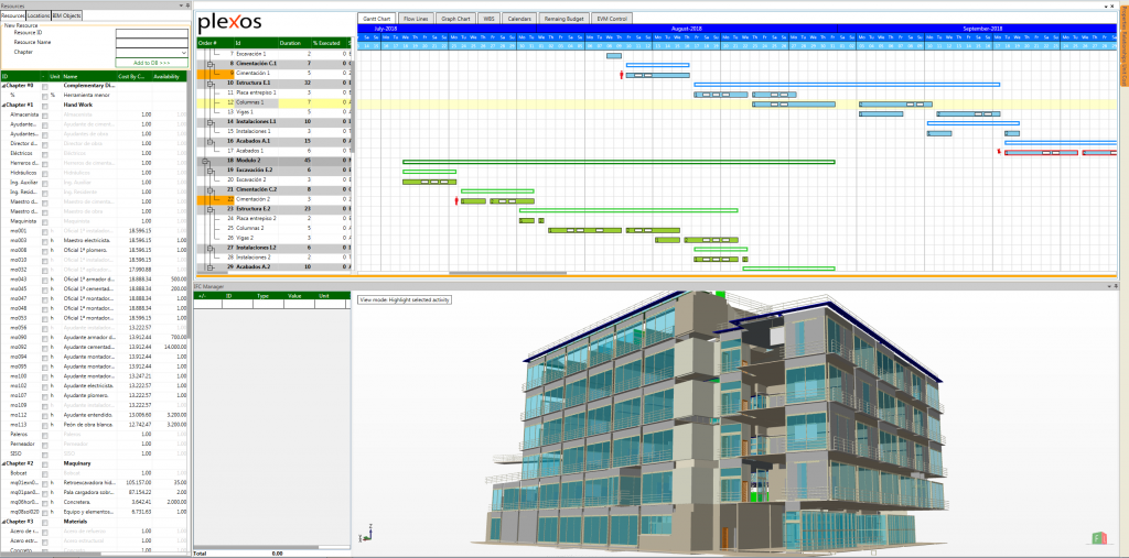 Gantt diagram and three-dimensional representation of the project.