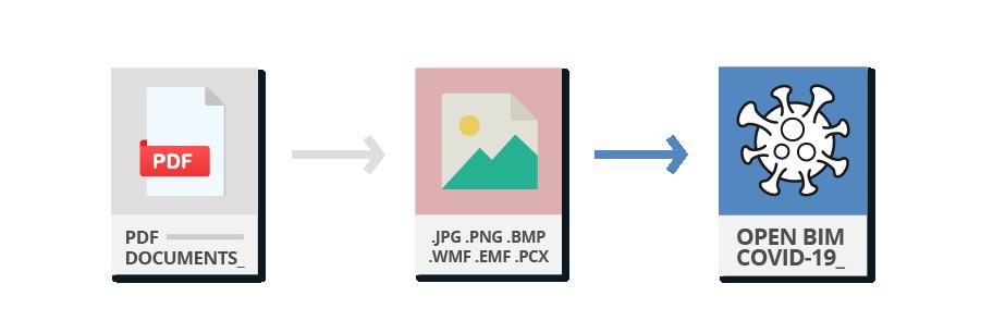 La imagen tiene un atributo ALT vacío; su nombre de archivo es Workflow-2@2x-1024x197.png
